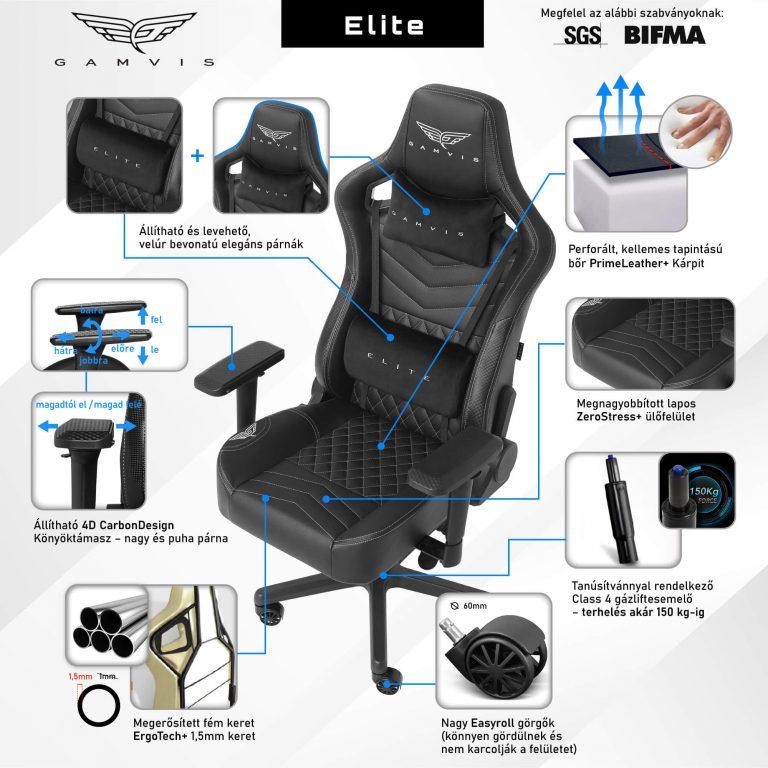 Gamvis ELITE 2.0 XL Gamer Szék Steppelt